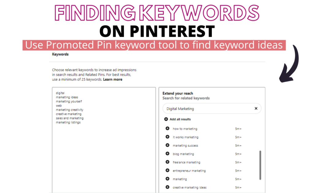 how to find keywords on pinterest